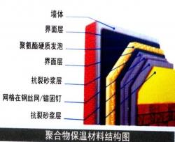 聚铵质喷图
